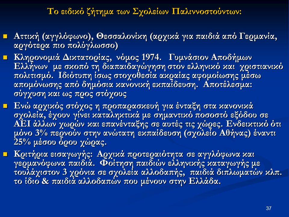 37 Το ειδικό ζήτημα των Σχολείων Παλιννοστούντων: Αττική (αγγλόφωνο), Θεσσαλονίκη (αρχικά για παιδιά από Γερμανία, αργότερα πιο πολύγλωσσο) Αττική (αγγλόφωνο), Θεσσαλονίκη (αρχικά για παιδιά από Γερμανία, αργότερα πιο πολύγλωσσο) Κληρονομιά Δικτατορίας, νόμος 1974.