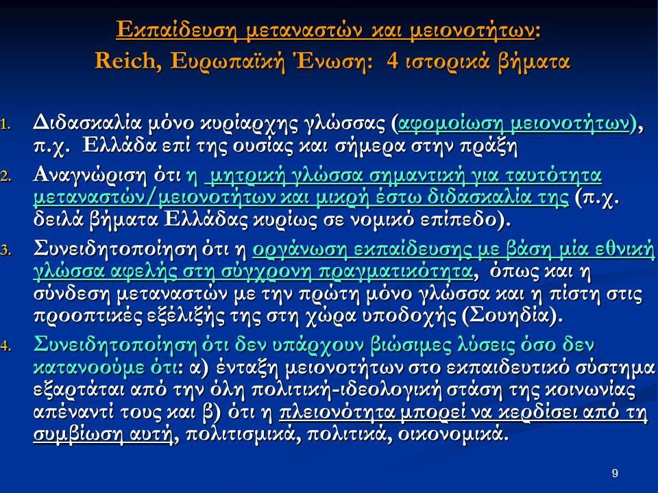 10Reich: Παραδείγματα πιο συγκεκριμένων ιστορικών μετατοπίσεων στην Ευρωπαϊκή Ένωση Από διδασκαλία μητρικής γλώσσας μειονοτήτων/μεταναστών ως ξεχωριστό πρόσθετο μάθημα σε ενσωμάτωση της σε διαπολιτισμικά προγράμματα στο σχολείο Από διδασκαλία μητρικής γλώσσας μειονοτήτων/μεταναστών ως ξεχωριστό πρόσθετο μάθημα σε ενσωμάτωση της σε διαπολιτισμικά προγράμματα στο σχολείο Από τη μητρική γλώσσα ως αντικείμενο (συχνά συνοδευτικό μόνο μάθημα) στη γλώσσα ως μέσο μάθησης, δηλ.