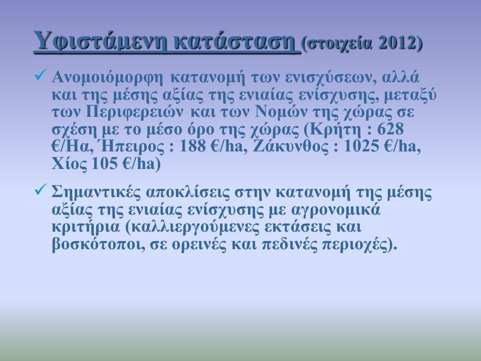 Υφιστάμενη κατάσταση (στοιχεία 2012) Ανομοιόμορφη κατανομή των ενισχύσεων, αλλά και της μέσης αξίας της ενιαίας ενίσχυσης, μεταξύ των Περιφερειών και
