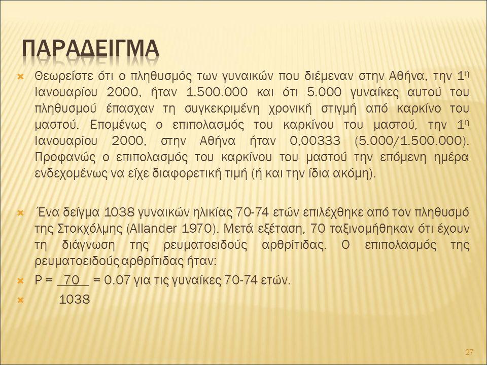  Θεωρείστε ότι ο πληθυσμός των γυναικών που διέμεναν στην Αθήνα, την 1 η Ιανουαρίου 2000, ήταν 1.500.000 και ότι 5.000 γυναίκες αυτού του πληθυσμού έπασχαν τη συγκεκριμένη χρονική στιγμή από καρκίνο του μαστού.