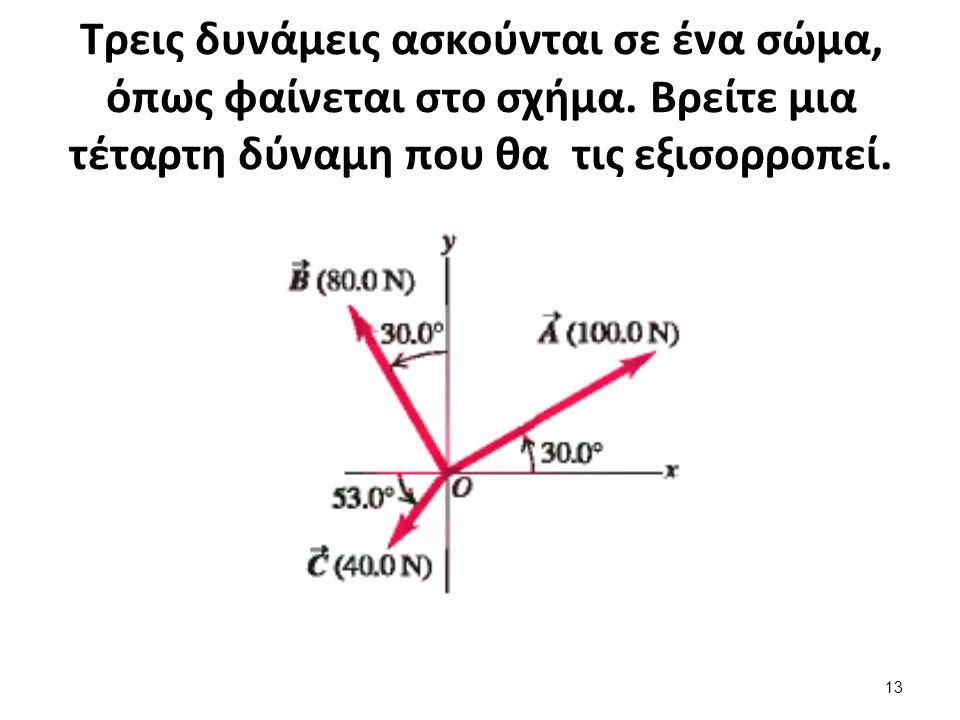Τρεις δυνάμεις ασκούνται σε ένα σώμα, όπως φαίνεται στο σχήμα.