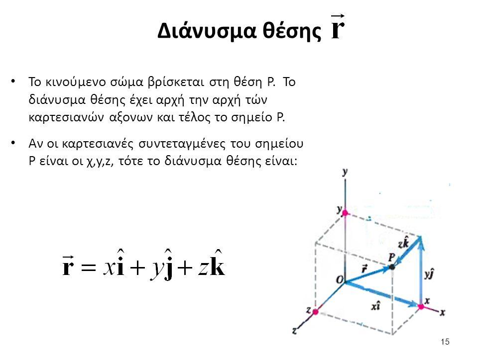 Διάνυσμα θέσης Το κινούμενο σώμα βρίσκεται στη θέση P.
