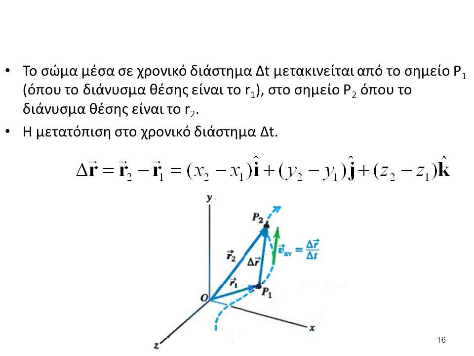 Το σώμα μέσα σε χρονικό διάστημα Δt μετακινείται από το σημείο P 1 (όπου το διάνυσμα θέσης είναι το r 1 ), στο σημείο P 2 όπου το διάνυσμα θέσης είναι το r 2.