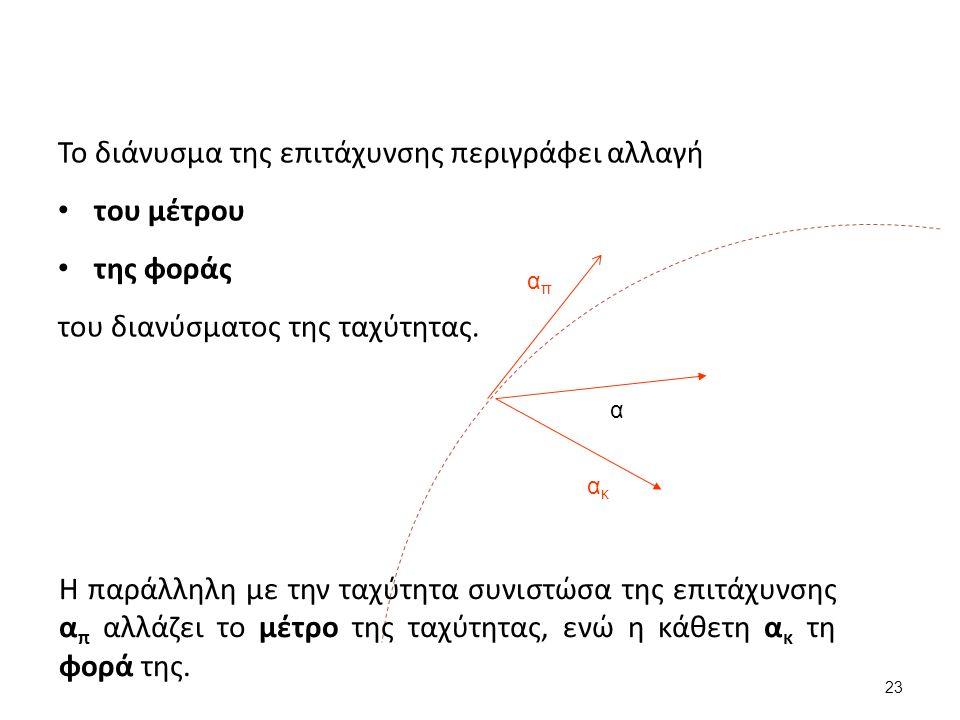 Το διάνυσμα της επιτάχυνσης περιγράφει αλλαγή του μέτρου της φοράς του διανύσματος της ταχύτητας.