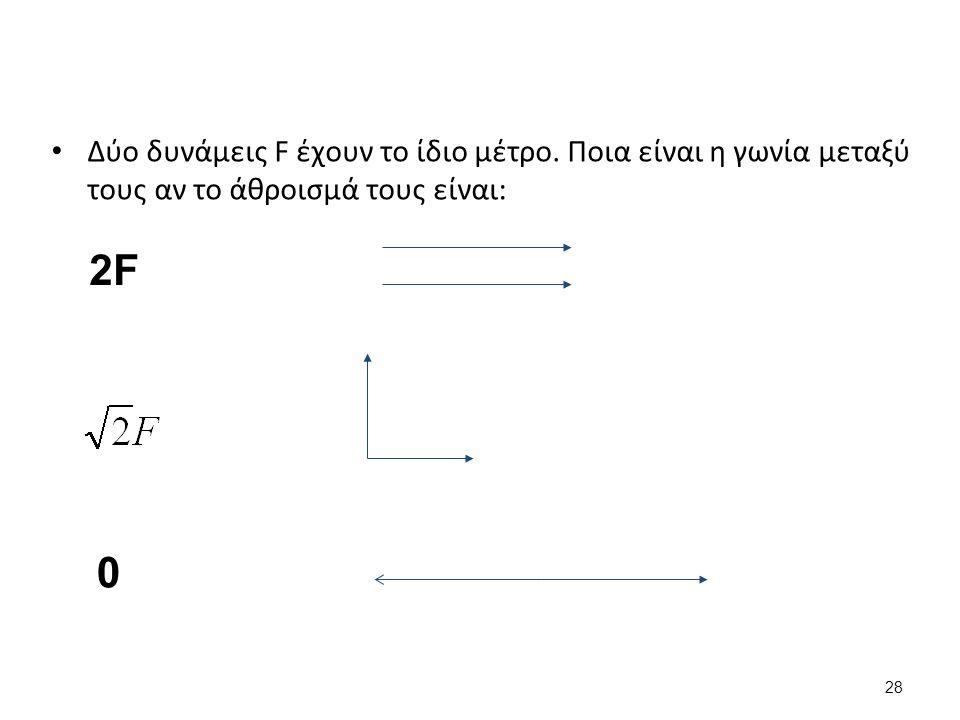 Δύο δυνάμεις F έχουν το ίδιο μέτρο.
