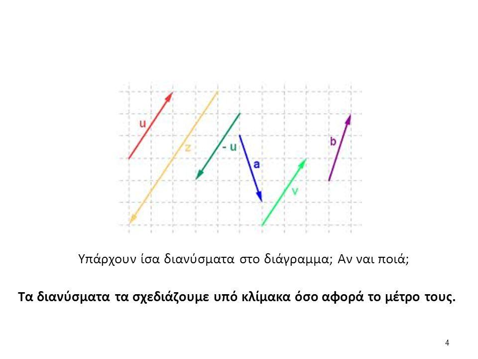 Υπάρχουν ίσα διανύσματα στο διάγραμμα; Αν ναι ποιά; Τα διανύσματα τα σχεδιάζουμε υπό κλίμακα όσο αφορά το μέτρο τους.