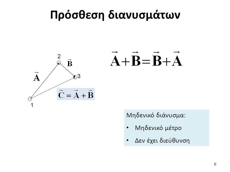Πρόσθεση διανυσμάτων 1 2 3 Μηδενικό διάνυσμα: Μηδενικό μέτρο Δεν έχει διεύθυνση 6
