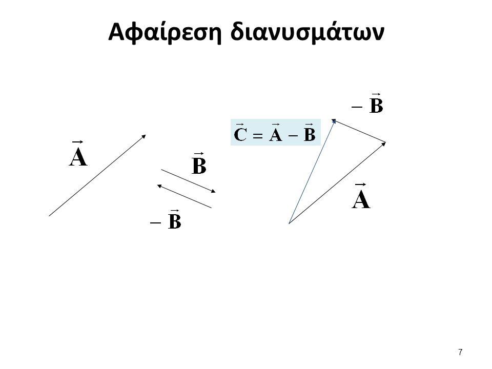 Αφαίρεση διανυσμάτων 7
