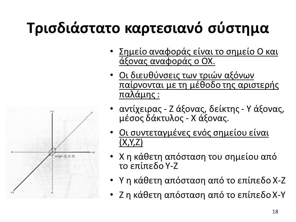 Τρισδιάστατο καρτεσιανό σύστημα Σημείο αναφοράς είναι το σημείο Ο και άξονας αναφοράς ο ΟΧ.