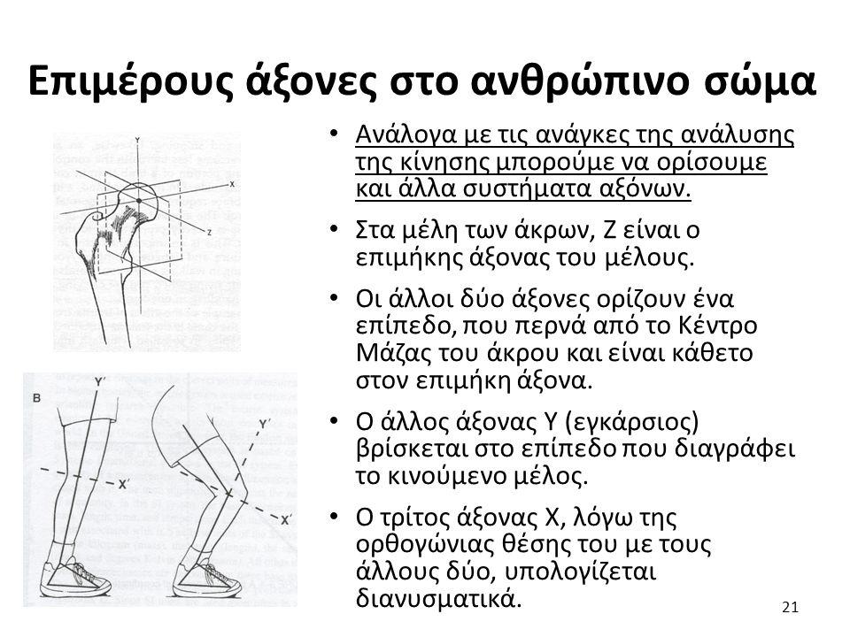 Επιμέρους άξονες στο ανθρώπινο σώμα Ανάλογα με τις ανάγκες της ανάλυσης της κίνησης μπορούμε να ορίσουμε και άλλα συστήματα αξόνων.