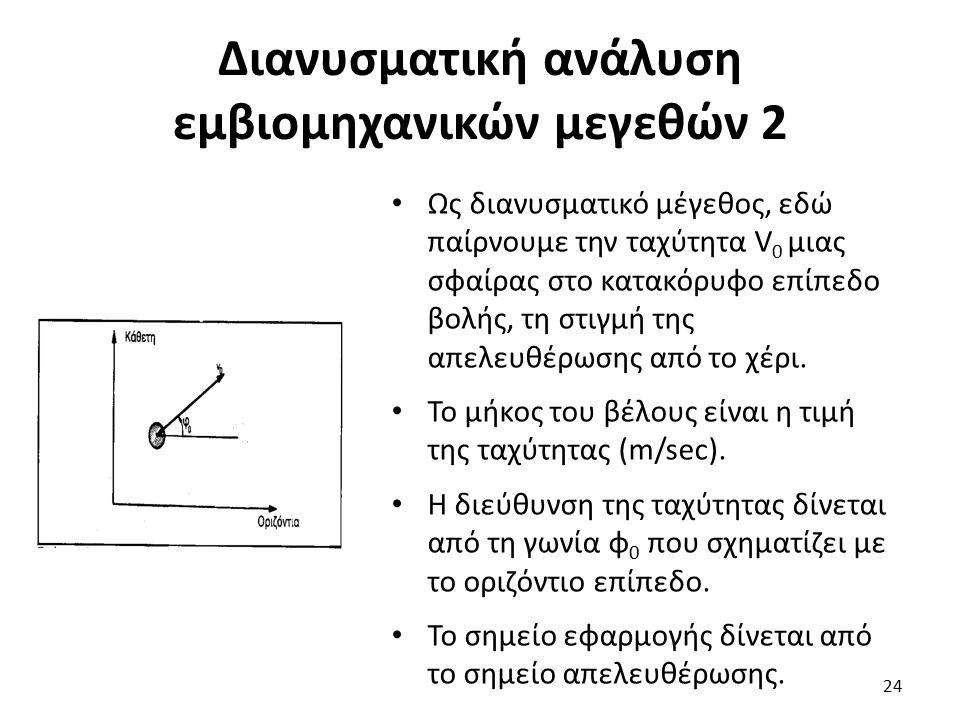 Διανυσματική ανάλυση εμβιομηχανικών μεγεθών 2 Ως διανυσματικό μέγεθος, εδώ παίρνουμε την ταχύτητα V 0 μιας σφαίρας στο κατακόρυφο επίπεδο βολής, τη στιγμή της απελευθέρωσης από το χέρι.