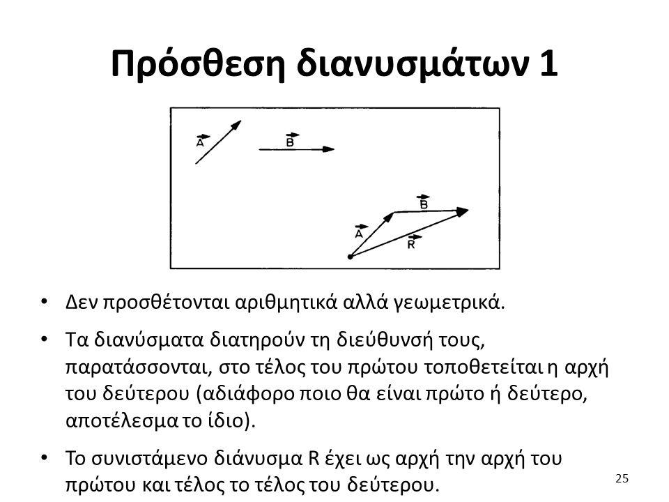 Πρόσθεση διανυσμάτων 1 Δεν προσθέτονται αριθμητικά αλλά γεωμετρικά.