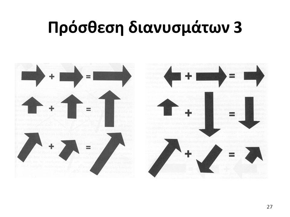 Πρόσθεση διανυσμάτων 3 27