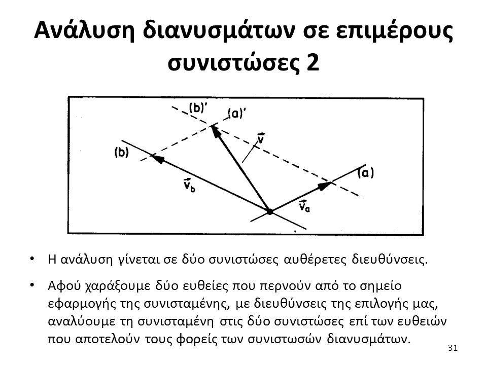 Ανάλυση διανυσμάτων σε επιμέρους συνιστώσες 2 Η ανάλυση γίνεται σε δύο συνιστώσες αυθέρετες διευθύνσεις.