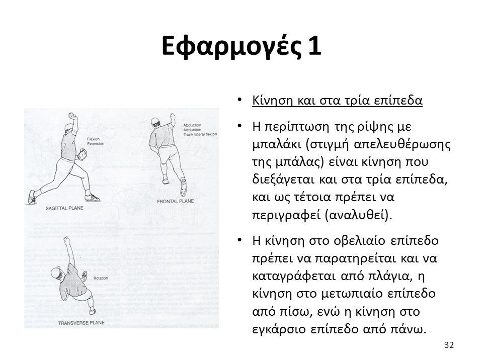 Εφαρμογές 1 Κίνηση και στα τρία επίπεδα Η περίπτωση της ρίψης με μπαλάκι (στιγμή απελευθέρωσης της μπάλας) είναι κίνηση που διεξάγεται και στα τρία επίπεδα, και ως τέτοια πρέπει να περιγραφεί (αναλυθεί).