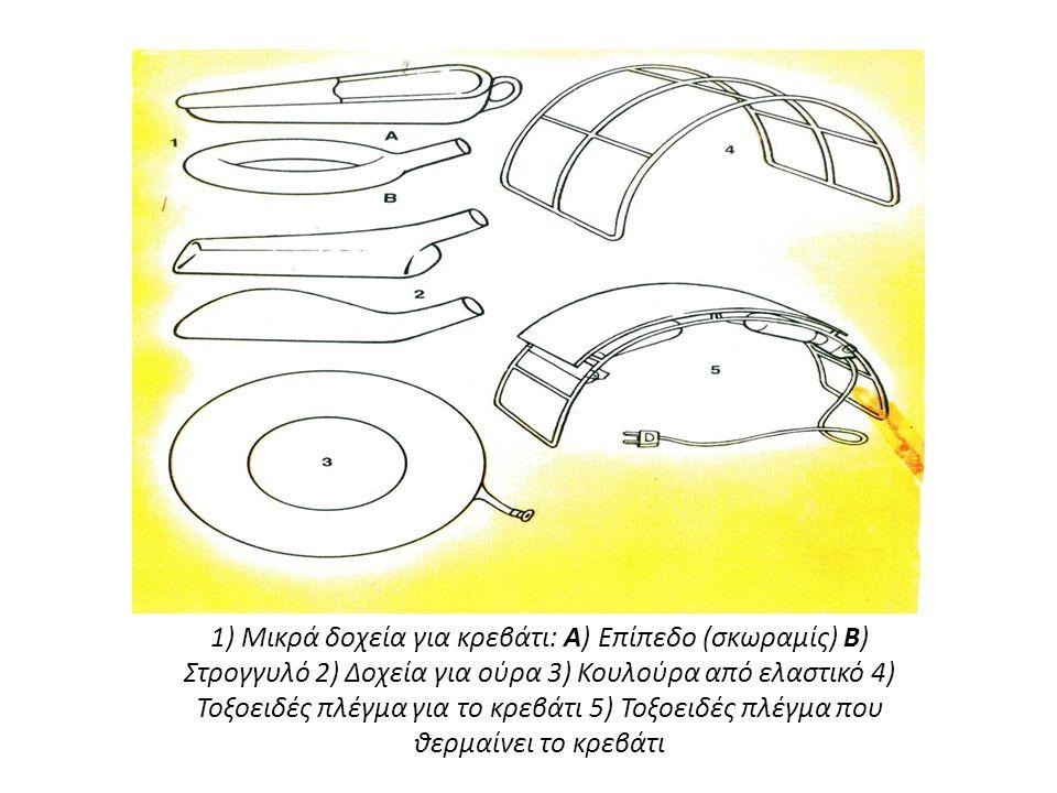 1) Μικρά δοχεία για κρεβάτι: Α) Επίπεδο (σκωραμίς) Β) Στρογγυλό 2) Δοχεία για ούρα 3) Κουλούρα από ελαστικό 4) Τοξοειδές πλέγμα για το κρεβάτι 5) Τοξοειδές πλέγμα που θερμαίνει το κρεβάτι