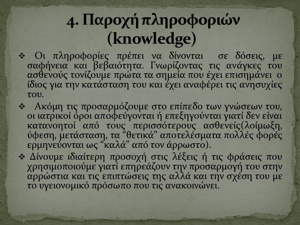  Οι πληροφορίες πρέπει να δίνονται σε δόσεις, με σαφήνεια και βεβαιότητα.