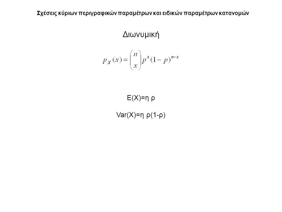 Σχέσεις κύριων περιγραφικών παραμέτρων και ειδικών παραμέτρων κατανομών Διωνυμική Ε(Χ)=η ρ Var(Χ)=η ρ(1-ρ)