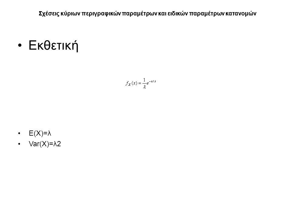 Σχέσεις κύριων περιγραφικών παραμέτρων και ειδικών παραμέτρων κατανομών Εκθετική Σχέσεις κύριων περιγραφικών παραμέτρων και ειδικών παραμέτρων κατανομών Ε(Χ)=λ Var(Χ)=λ2