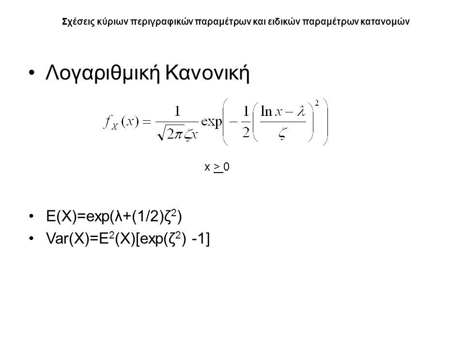 Λογαριθμική Κανονική Σχέσεις κύριων περιγραφικών παραμέτρων και ειδικών παραμέτρων κατανομών Ε(Χ)=exp(λ+(1/2)ζ 2 ) Var(X)=Ε 2 (X)[exp(ζ 2 ) -1] x > 0