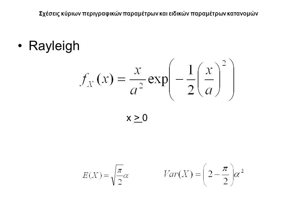 Ομοιόμορφη Σχέσεις κύριων περιγραφικών παραμέτρων και ειδικών παραμέτρων κατανομών Ε(Χ)=(a+b)/2 Var(X)=(1/12)(b-a)2 a < x < b
