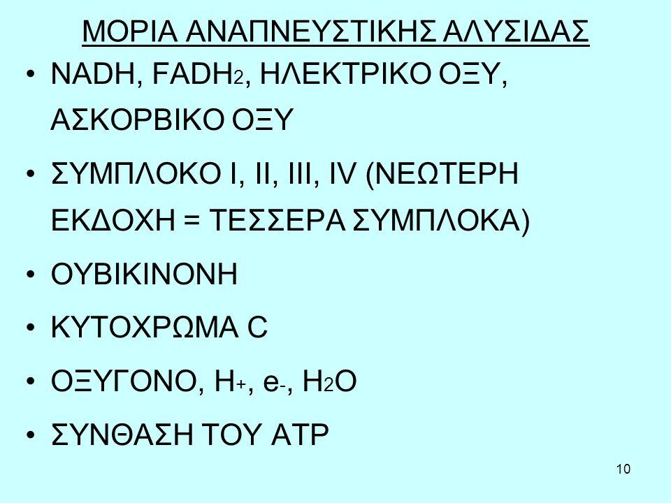 10 ΜΟΡΙΑ ΑΝΑΠΝΕΥΣΤΙΚΗΣ ΑΛΥΣΙΔΑΣ NADH, FADH 2, ΗΛΕΚΤΡΙΚΟ ΟΞΥ, ΑΣΚΟΡΒΙΚΟ ΟΞΥ ΣΥΜΠΛΟΚΟ Ι, ΙΙ, ΙΙΙ, ΙV (ΝΕΩΤΕΡΗ ΕΚΔΟΧΗ = ΤΕΣΣΕΡΑ ΣΥΜΠΛΟΚΑ) ΟΥΒΙΚΙΝΟΝΗ ΚΥΤΟ