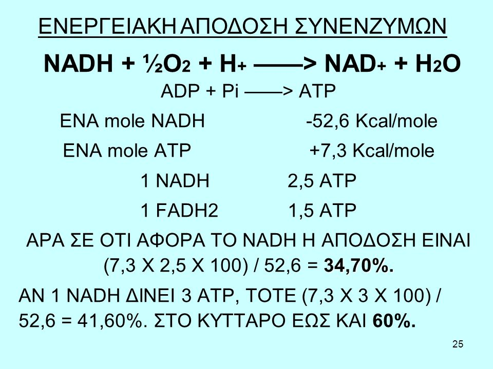 25 NADH + ½O 2 + H + ——> NAD + + H 2 O ADP + Pi ——> ATP ΕΝΑ mole NADH -52,6 Kcal/mole ΕΝΑ mole ATP+7,3 Kcal/mole 1 NADH2,5 ATP 1 FADH21,5 ATP 34,70%.