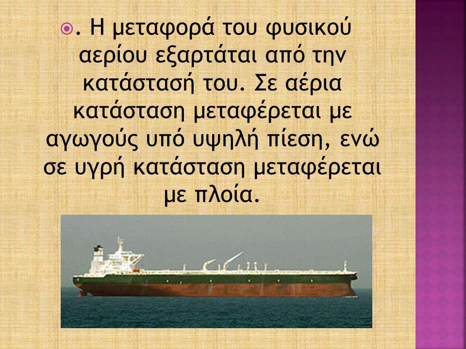 . Η μεταφορά του φυσικού αερίου εξαρτάται από την κατάστασή του.