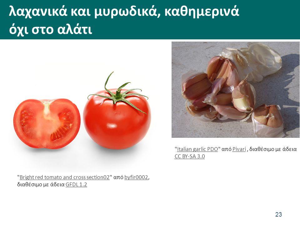 λαχανικά και μυρωδικά, καθημερινά όχι στο αλάτι 23 Italian garlic PDO από Pivari, διαθέσιμο με άδεια CC BY-SA 3.0Italian garlic PDOPivari CC BY-SA 3.0 Bright red tomato and cross section02 από byfir0002, διαθέσιμο με άδεια GFDL 1.2Bright red tomato and cross section02byfir0002GFDL 1.2