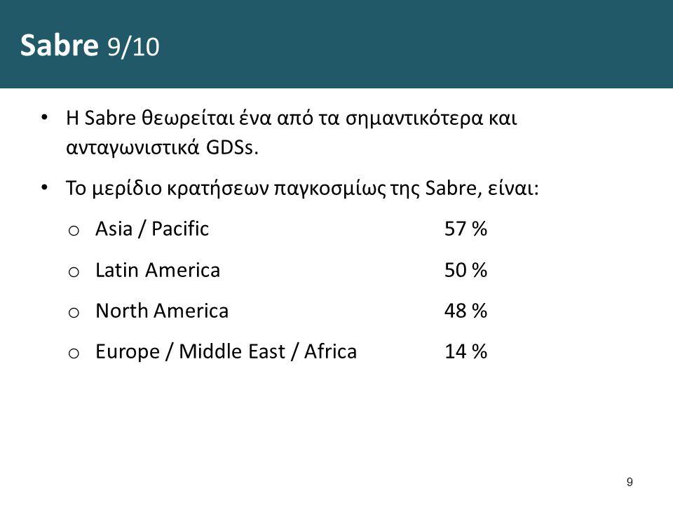 Sabre 9/10 Η Sabre θεωρείται ένα από τα σημαντικότερα και ανταγωνιστικά GDSs.