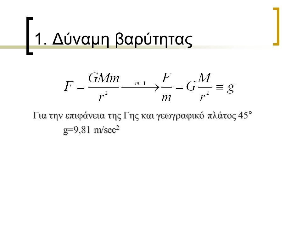 1. Δύναμη βαρύτητας Για την επιφάνεια της Γης και γεωγραφικό πλάτος 45° g=9,81 m/sec 2
