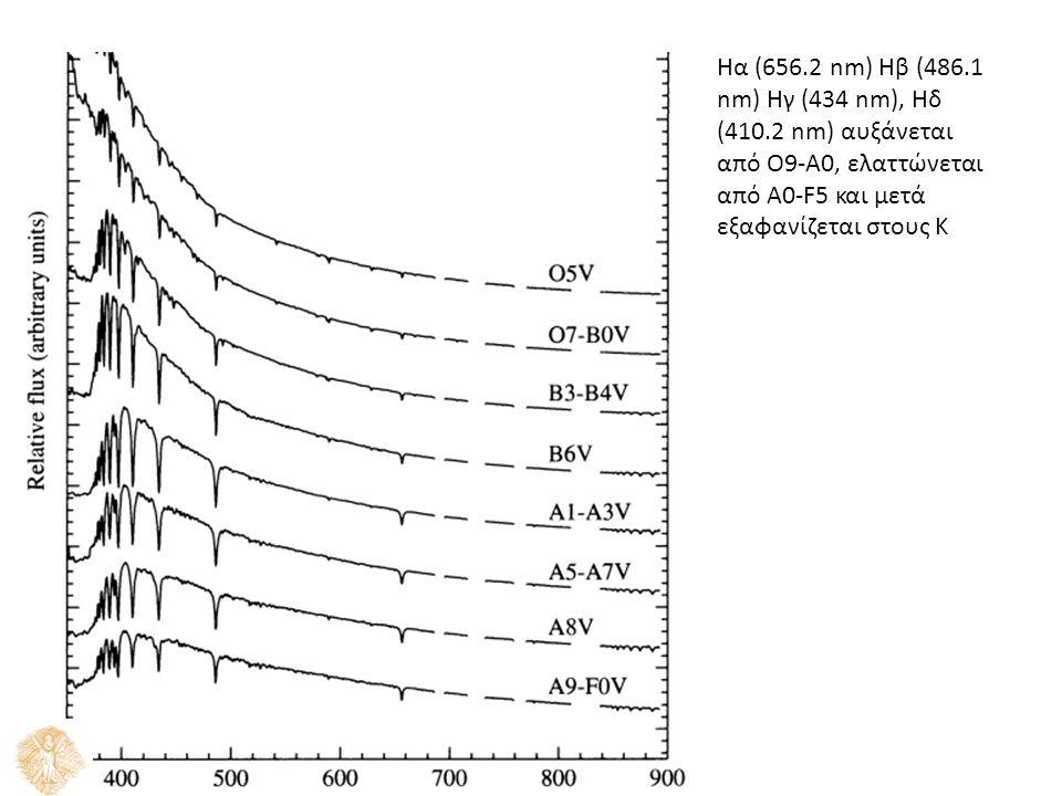 Ηα (656.2 nm) Hβ (486.1 nm) Hγ (434 nm), Ηδ (410.2 nm) αυξάνεται από Ο9-Α0, ελαττώνεται από Α0-F5 και μετά εξαφανίζεται στους Κ