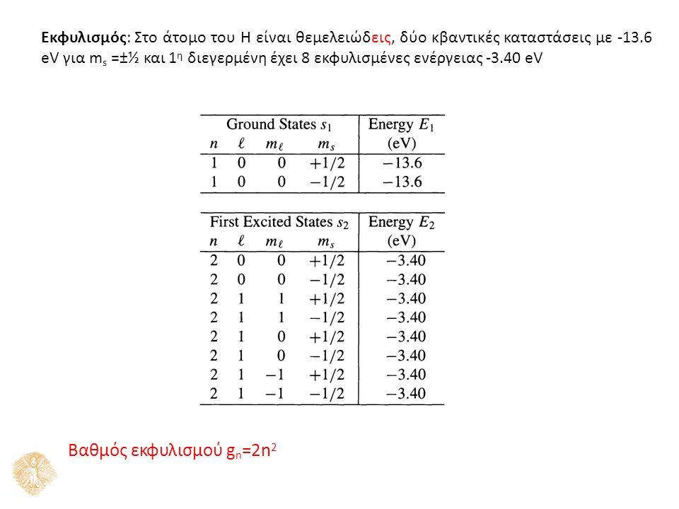 Εκφυλισμός: Στο άτομο του Η είναι θεμελειώδεις, δύο κβαντικές καταστάσεις με -13.6 eV για m s =±½ και 1 η διεγερμένη έχει 8 εκφυλισμένες ενέργειας -3.40 eV Βαθμός εκφυλισμού g n =2n 2