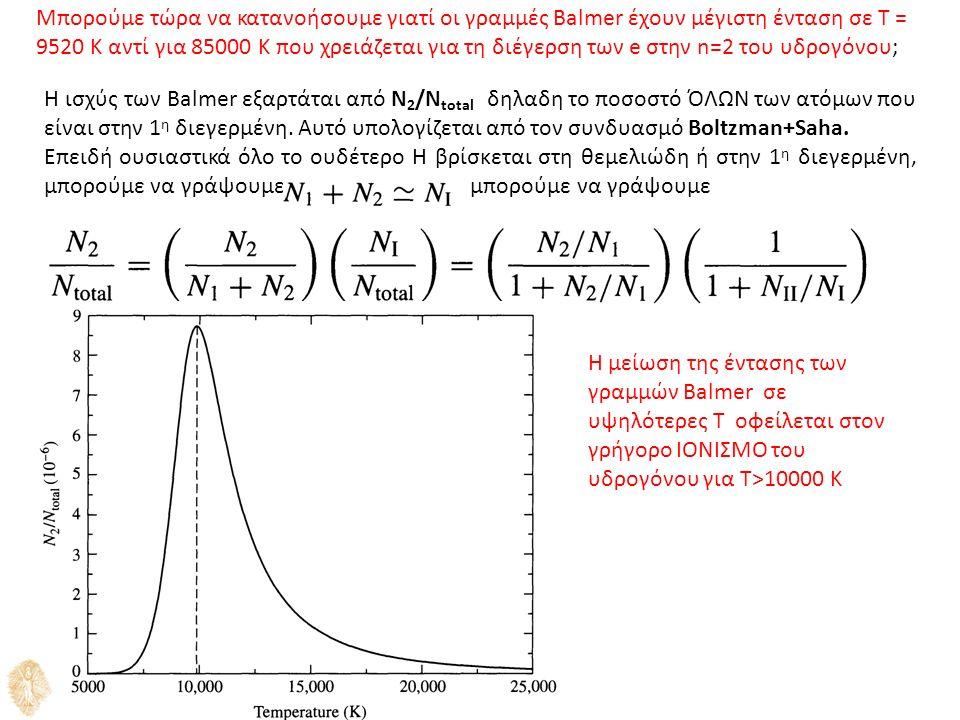 Μπορούμε τώρα να κατανοήσουμε γιατί οι γραμμές Balmer έχουν μέγιστη ένταση σε Τ = 9520 K αντί για 85000 K που χρειάζεται για τη διέγερση των e στην n=2 του υδρογόνου; Η ισχύς των Balmer εξαρτάται από Ν 2 /Ν total δηλαδη το ποσοστό ΌΛΩΝ των ατόμων που είναι στην 1 η διεγερμένη.