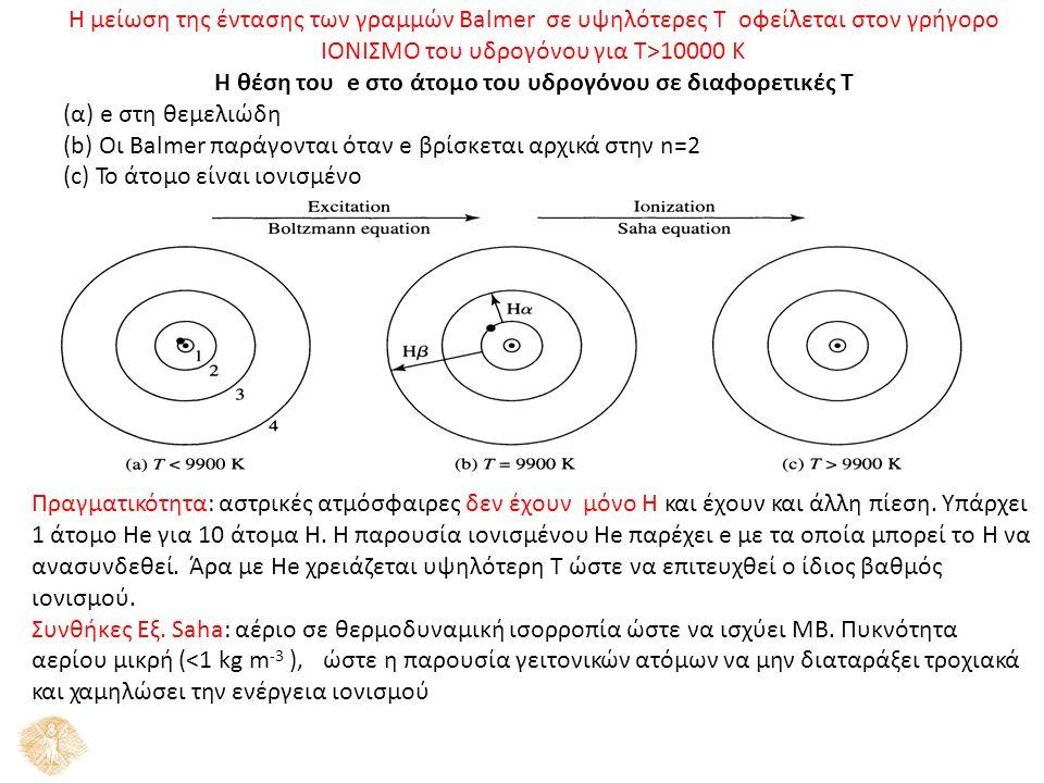 Η θέση του e στο άτομο του υδρογόνου σε διαφορετικές Τ (α) e στη θεμελιώδη (b) Οι Balmer παράγονται όταν e βρίσκεται αρχικά στην n=2 (c) Το άτομο είναι ιονισμένο Πραγματικότητα: αστρικές ατμόσφαιρες δεν έχουν μόνο H και έχουν και άλλη πίεση.