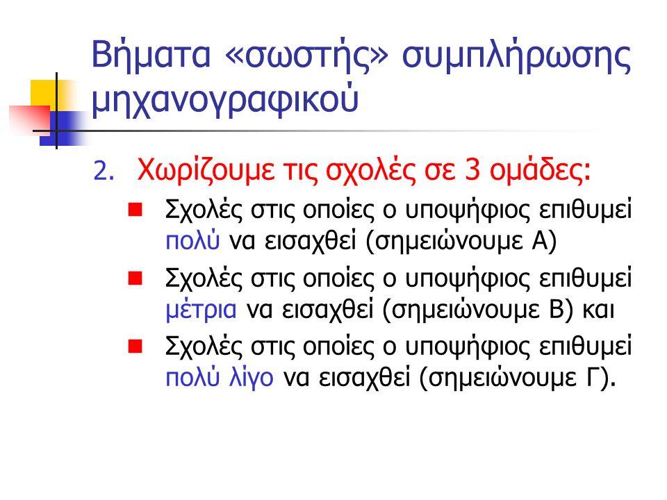 Βήματα «σωστής» συμπλήρωσης μηχανογραφικού 2. Χωρίζουμε τις σχολές σε 3 ομάδες: Σχολές στις οποίες ο υποψήφιος επιθυμεί πολύ να εισαχθεί (σημειώνουμε