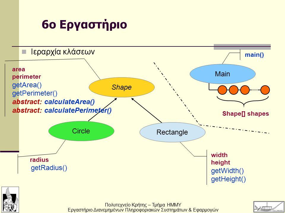 Πολυτεχνείο Κρήτης – Τμήμα ΗΜΜΥ Εργαστήριο Διανεμημένων Πληροφοριακών Συστημάτων & Εφαρμογών main() radius getRadius() 6o Εργαστήριο Ιεραρχία κλάσεων Shape[] shapes area perimeter getArea() getPerimeter() abstract: calculateArea() abstract: calculatePerimeter() width height getWidth() getHeight() Rectangle Circle Shape Main