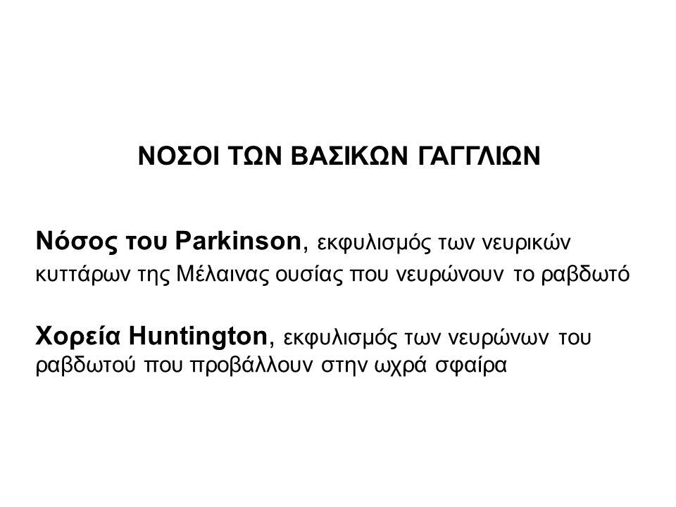 ΝΟΣΟΙ ΤΩΝ ΒΑΣΙΚΩΝ ΓΑΓΓΛΙΩΝ Νόσος του Parkinson, εκφυλισμός των νευρικών κυττάρων της Μέλαινας ουσίας που νευρώνουν το ραβδωτό Χορεία Huntington, εκφυλισμός των νευρώνων του ραβδωτού που προβάλλουν στην ωχρά σφαίρα