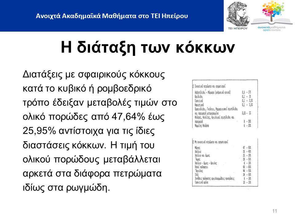 11 Ανοιχτά Ακαδημαϊκά Μαθήματα στο ΤΕΙ Ηπείρου Η διάταξη των κόκκων Διατάξεις με σφαιρικούς κόκκους κατά το κυβικό ή ρομβοεδρικό τρόπο έδειξαν μεταβολές τιμών στο ολικό πορώδες από 47,64% έως 25,95% αντίστοιχα για τις ίδιες διαστάσεις κόκκων.