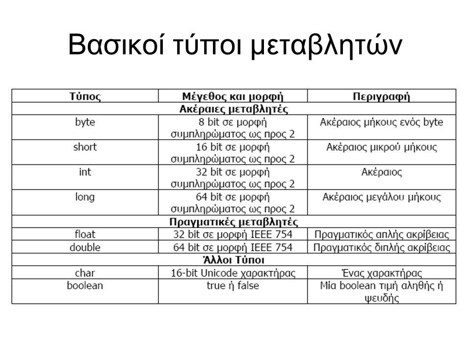 Βασικοί τύποι μεταβλητών
