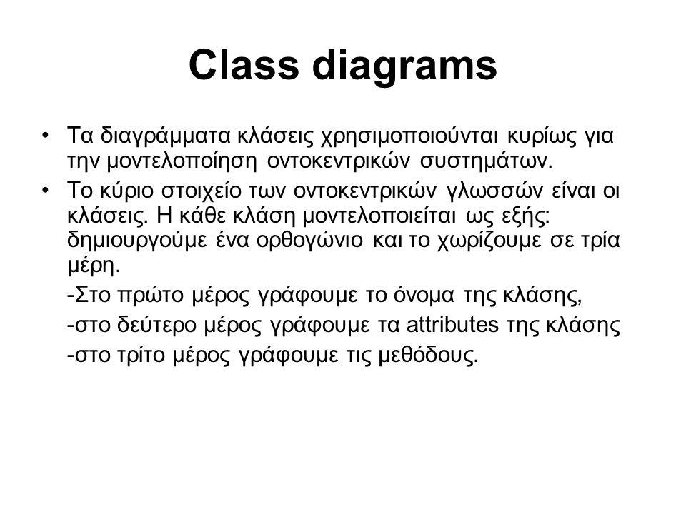Class diagrams Τα διαγράμματα κλάσεις χρησιμοποιούνται κυρίως για την μοντελοποίηση οντοκεντρικών συστημάτων. Το κύριο στοιχείο των οντοκεντρικών γλωσ