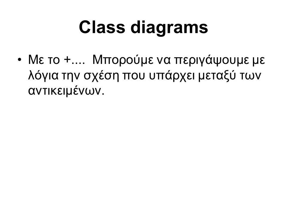 Class diagrams Με το +.... Μπορούμε να περιγάψουμε με λόγια την σχέση που υπάρχει μεταξύ των αντικειμένων.