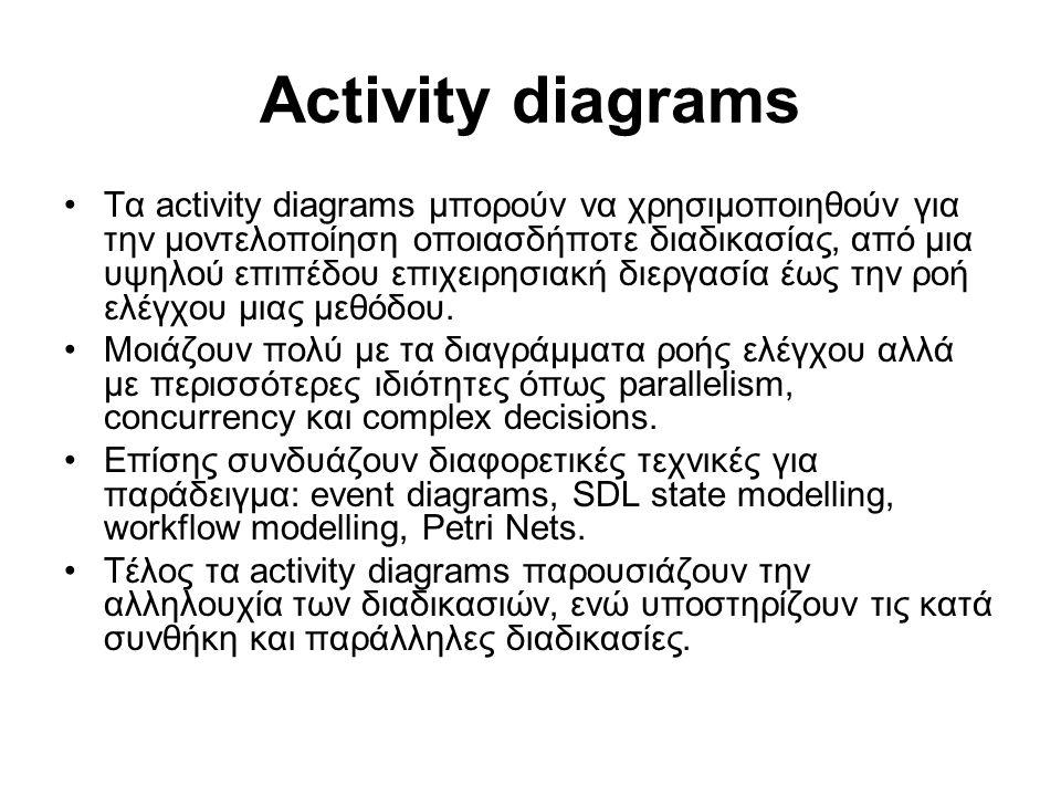 Activity diagrams Τα activity diagrams μπορούν να χρησιμοποιηθούν για την μοντελοποίηση οποιασδήποτε διαδικασίας, από μια υψηλού επιπέδου επιχειρησιακή διεργασία έως την ροή ελέγχου μιας μεθόδου.