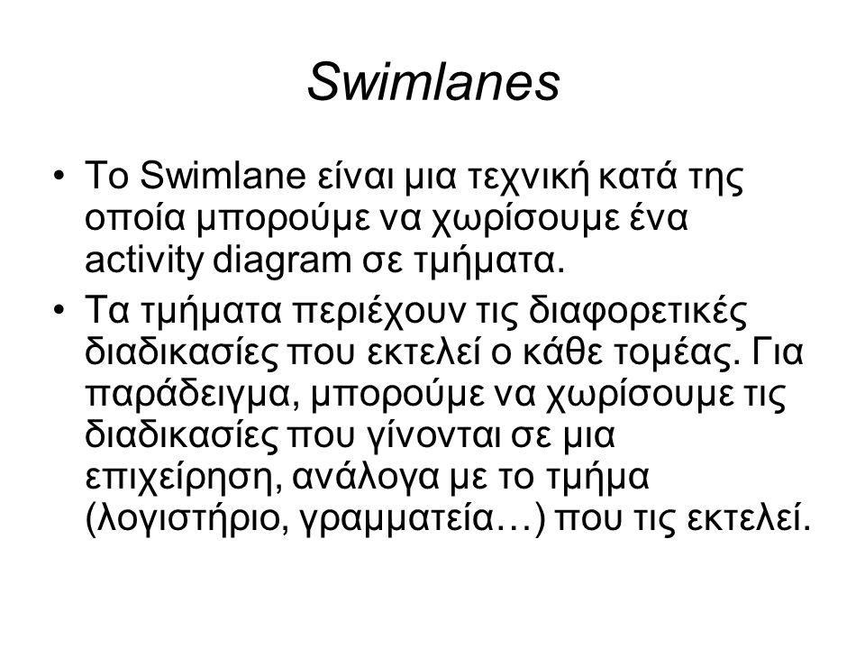 Το Swimlane είναι μια τεχνική κατά της οποία μπορούμε να χωρίσουμε ένα activity diagram σε τμήματα. Τα τμήματα περιέχουν τις διαφορετικές διαδικασίες
