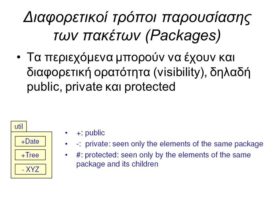 Τα περιεχόμενα μπορούν να έχουν και διαφορετική ορατότητα (visibility), δηλαδή public, private και protected