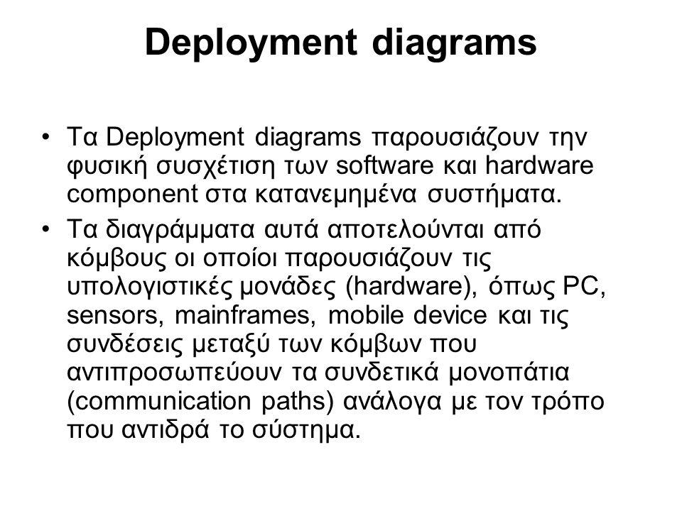 Deployment diagrams Τα Deployment diagrams παρουσιάζουν την φυσική συσχέτιση των software και hardware component στα κατανεμημένα συστήματα. Τα διαγρά