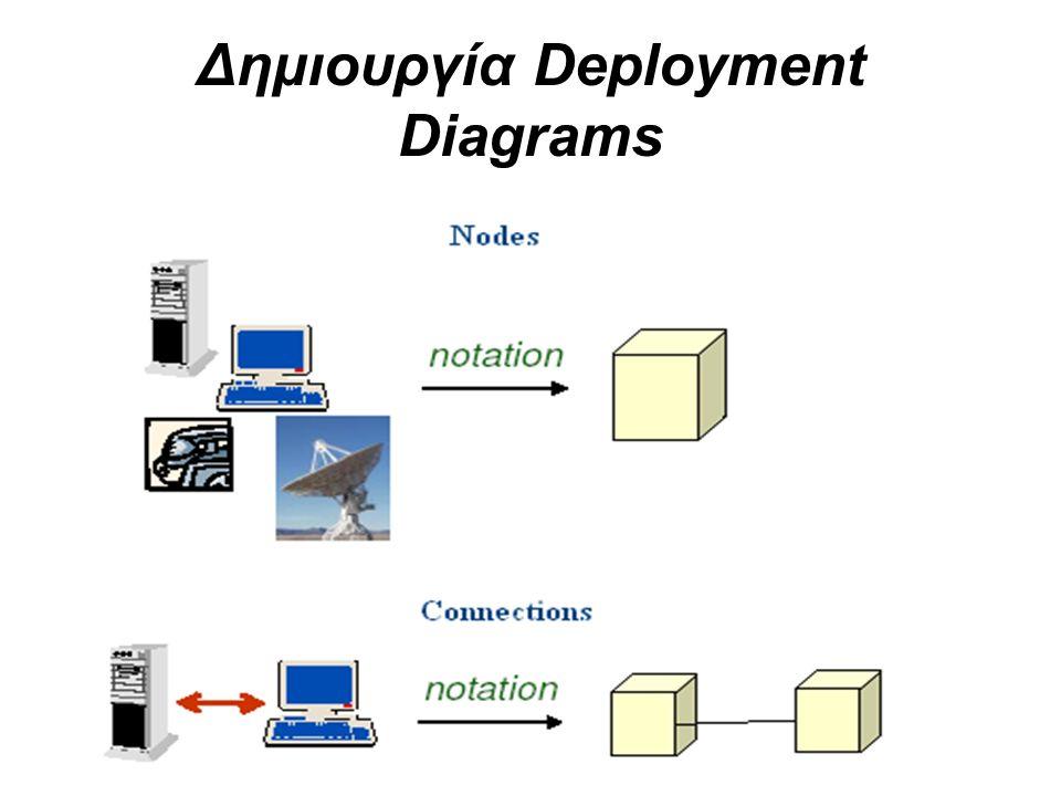 Δημιουργία Deployment Diagrams
