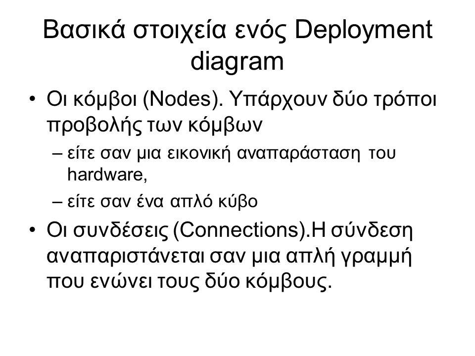 Βασικά στοιχεία ενός Deployment diagram Οι κόμβοι (Nodes). Υπάρχουν δύο τρόποι προβολής των κόμβων –είτε σαν μια εικονική αναπαράσταση του hardware, –