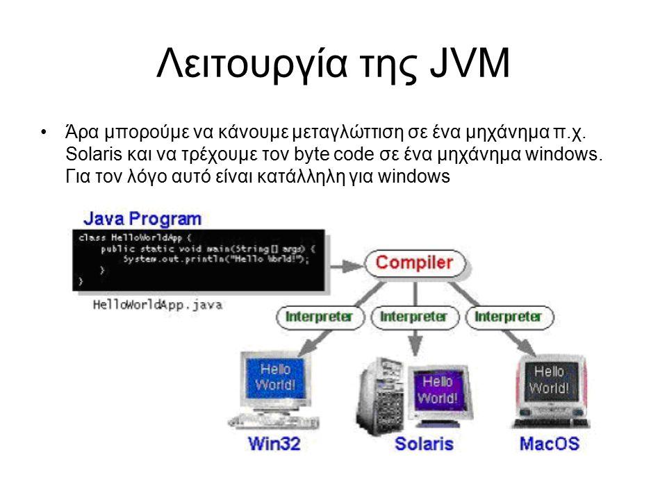 Λειτουργία της JVM Άρα μπορούμε να κάνουμε μεταγλώττιση σε ένα μηχάνημα π.χ. Solaris και να τρέχουμε τον byte code σε ένα μηχάνημα windows. Για τον λό