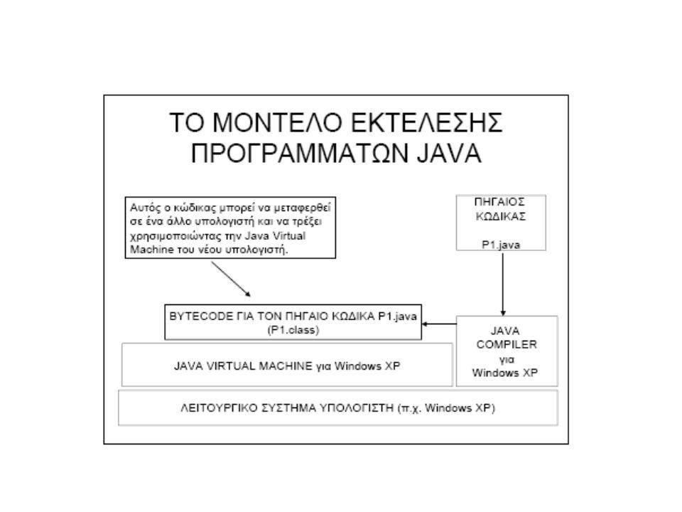 Χειρισμός exceptions try-catch Σύνταξη try{ ………… } catch(typeEcx1 e){..